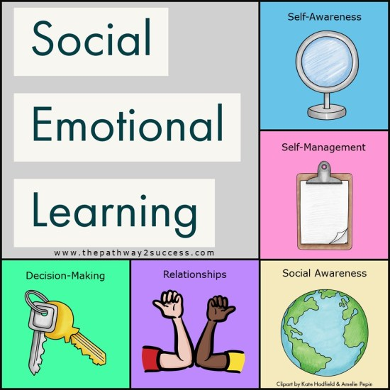Social Emotional Learning The Pathway 2 Success