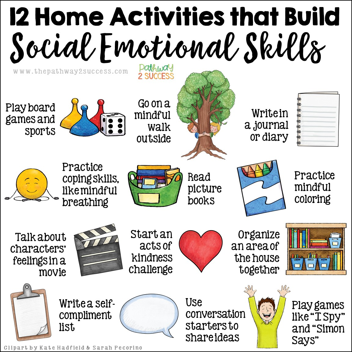 10+ Social Emotional Activities for Home - The Pathway 2 ...