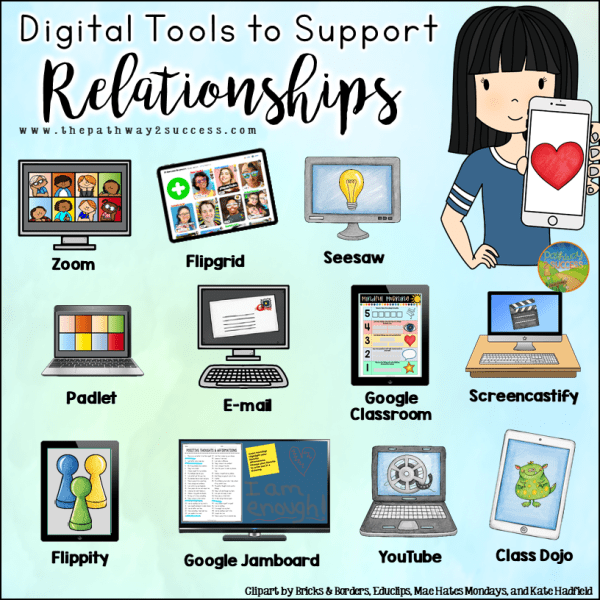 The ultimate list of educator-tested digital tools to connect with students in elementary, middle, and high school. Perfect for distance learning with virtual supports including Google Classroom, Zoom, Boom Cards, and more. #pathway2success