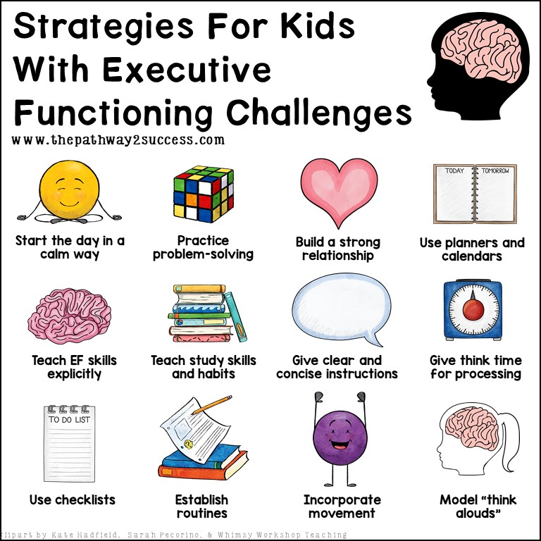 Executive functioning best practices and strategies.