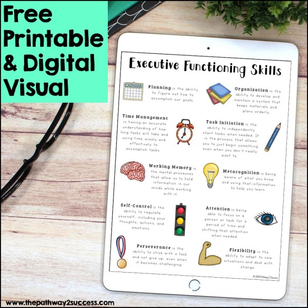 Executive Functioning Skills Poster