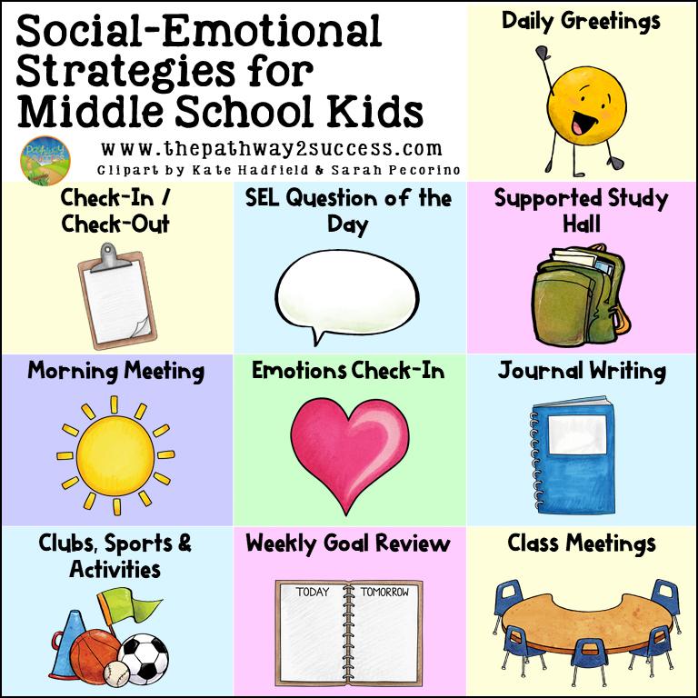 Social-emotional strategies for middle school kids