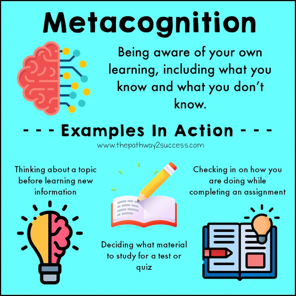 Metacognition is have self-awareness about our own thinking. It is knowing what we know and what we don't know. This is an important skill because if we want to learn, we need to know what we need to learn in the first place.