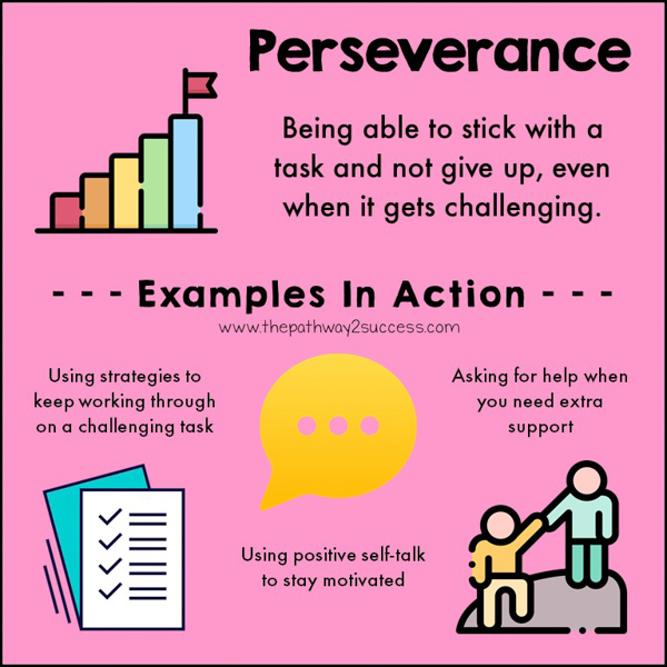Perseverance is the ability to keep working until the completion of a goal. This means not giving up when something is challenging. Instead, those with strong perseverance skills are able to solve problems, push through, and get to the finish line.