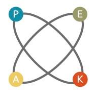 PEAK Values Atom