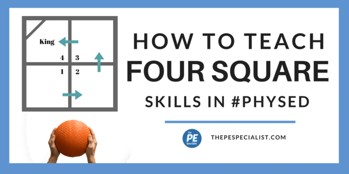 How to Teach Four Square in PE Class