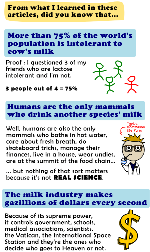 Lactose intolerance mammals and the milk industry