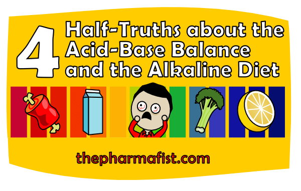 4 Half-Truths about the Acid-Base Balance and the Alkaline Diet (header)