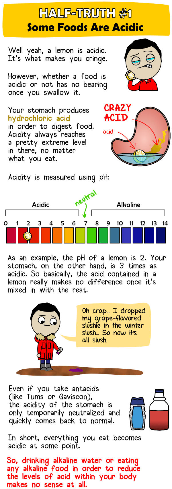 Some foods are acidic