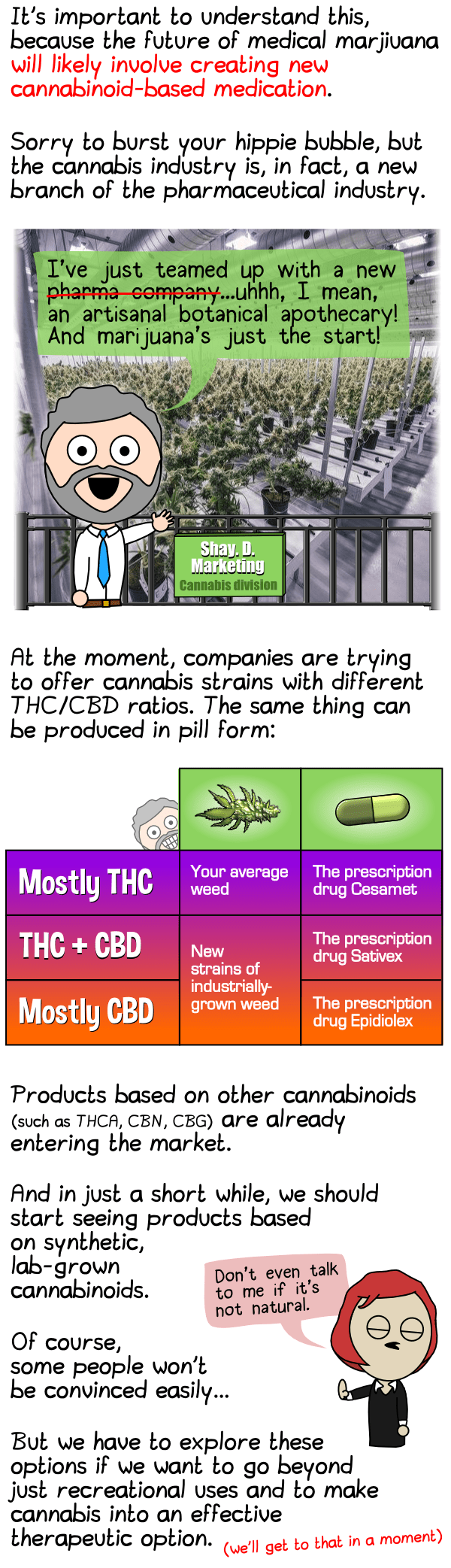 THC CBD prescription strains