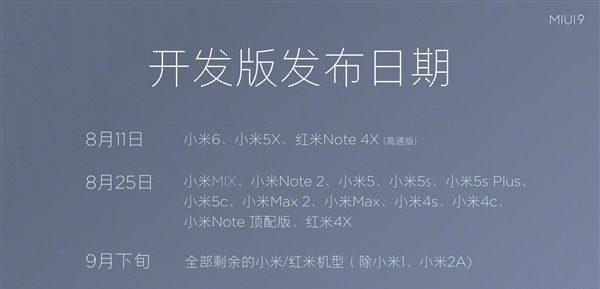 MIUI 9 schedule
