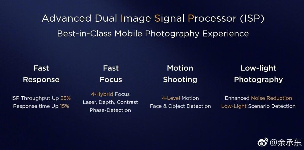 Kirin 970 camera