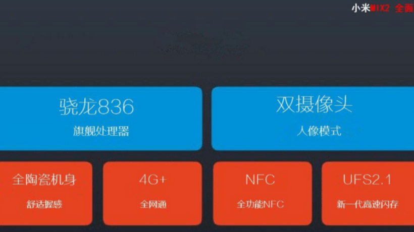 Xiaomi Mi MIX 2 conference slides – 11