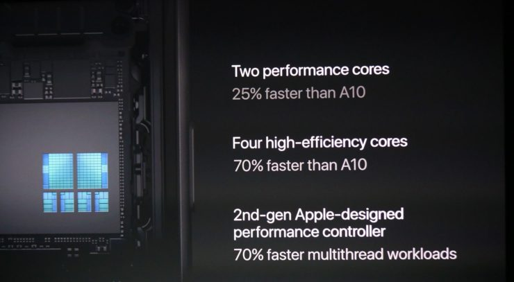 Apple A11 SoC specs