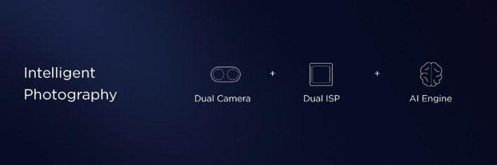 Huawei Mate 10 - Camera