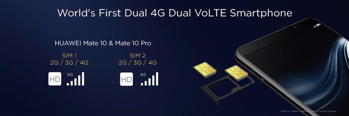 Huawei Mate 10 - SIM