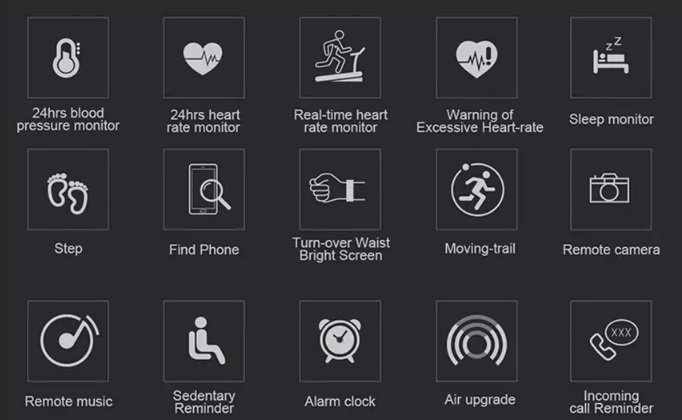 CV08 Smart Bluetooth Sport Watch functions