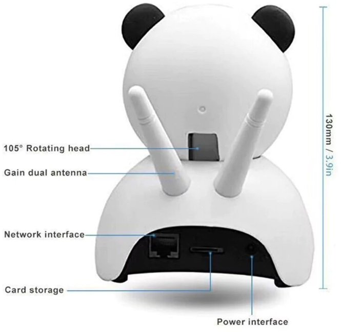 Panda Wireless HD 720P WiFi IP Camera design
