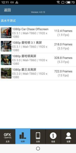 Meizu M6T Review - GFXBench Test Score