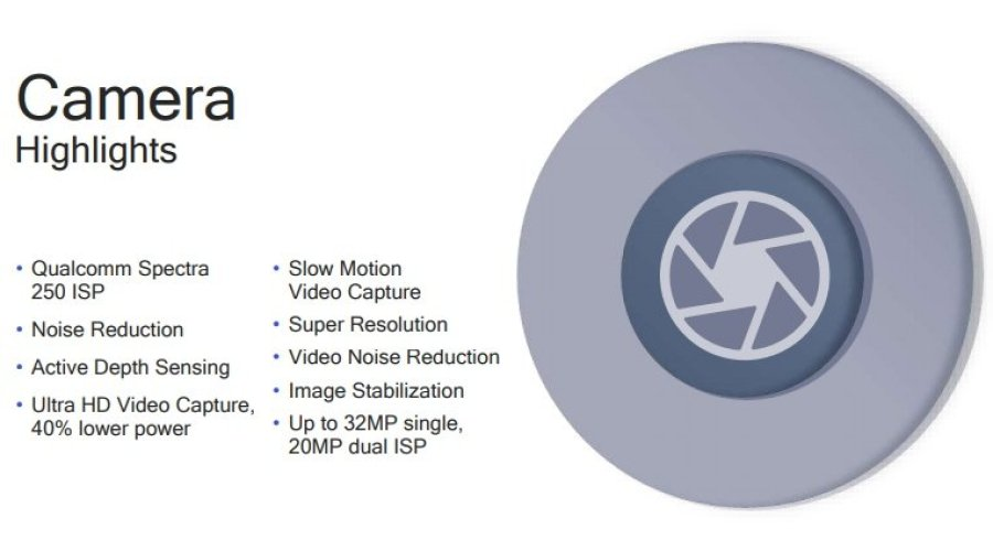 Qualcomm Snapdragon 710 Camera