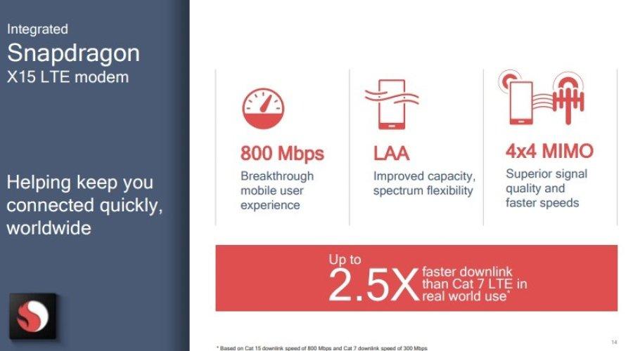 Qualcomm Snapdragon 710 Connectivity 1