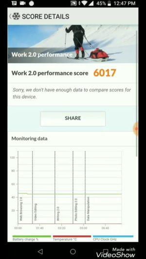 ASUS Zenfone Max Pro M1 Review - PCMark Test