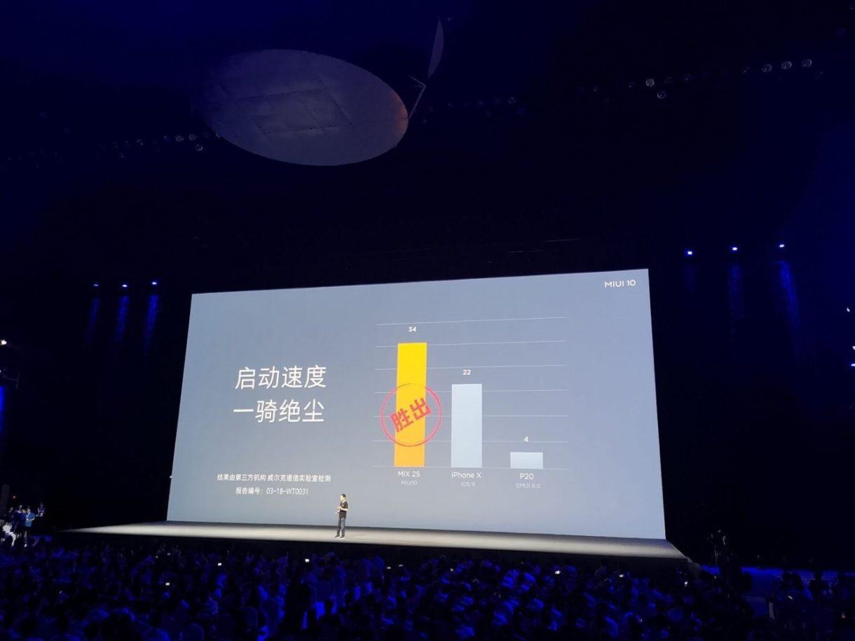 Xiaomi Mi MIX 2S vs iPhone X vs Huawei P20 Speed Test (Boot Time) Comparison