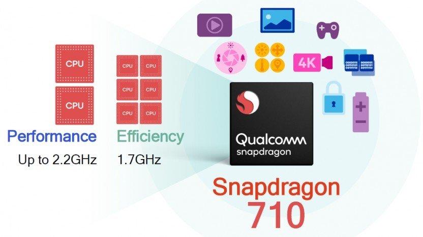 Qualcomm Snapdragon 712 vs Snapdragon 710 vs Snapdragon 670 Comparison