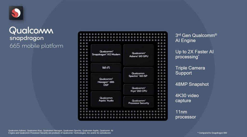 Snapdragon 665 vs Snapdragon 660 vs Snapdragon 845 - SND 665 Features