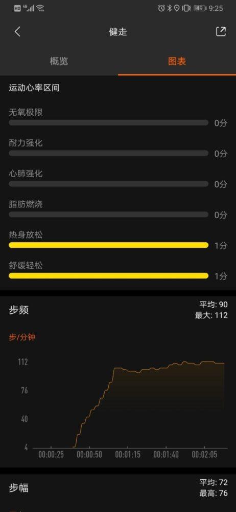 Xiaomi Mi Band 4 Review Mi Fit App HR