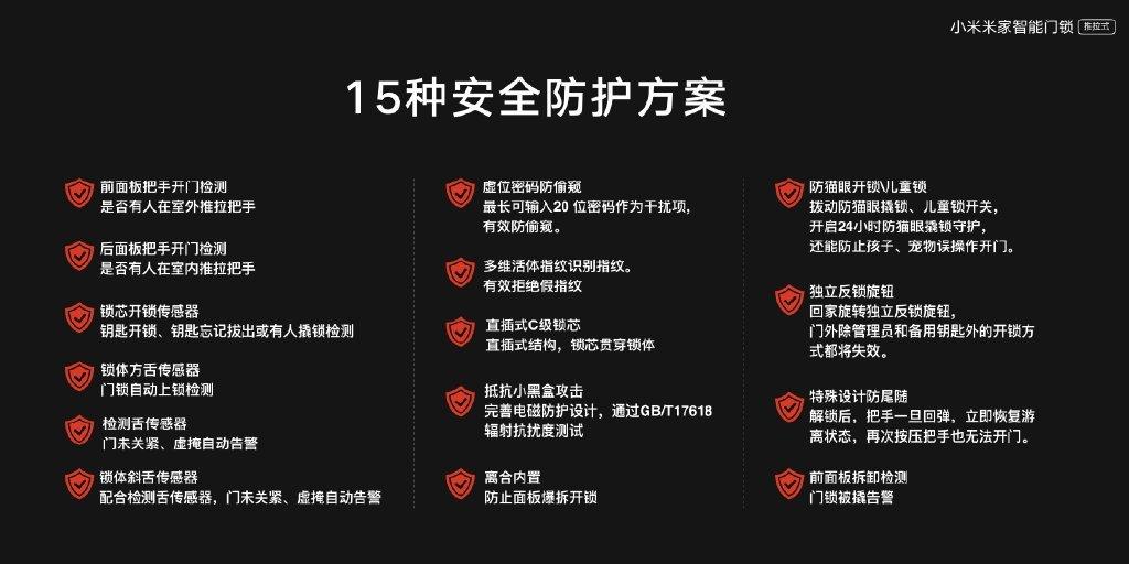 Xiaomi Mijia Smart Door Lock Push-Pull Type security