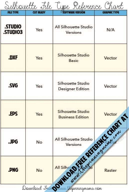 Free Printable File Reference Chart - Download this to have a quick guide on which file types work in Silhouette Studio
