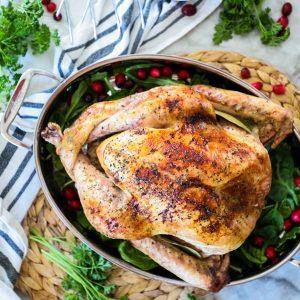Roast Turkey Served