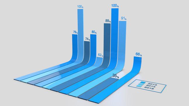 Risultati immagini per graphs and charts
