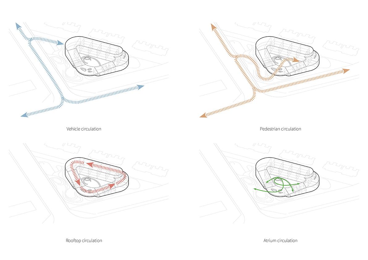 Thdl Tianhua Design Lab