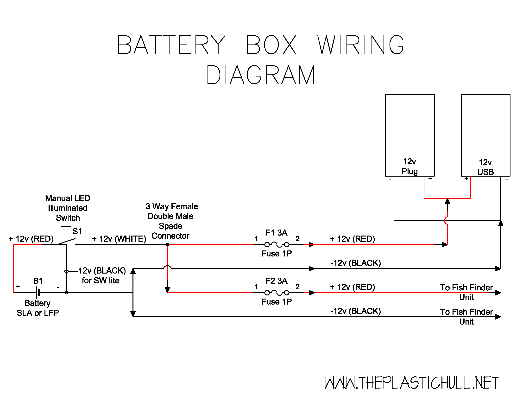 Wiring Diagram 8X11?resize=600%2C464 waterproof kayak battery box mods & upgrades the plastic hull solar battery box wiring diagram at panicattacktreatment.co