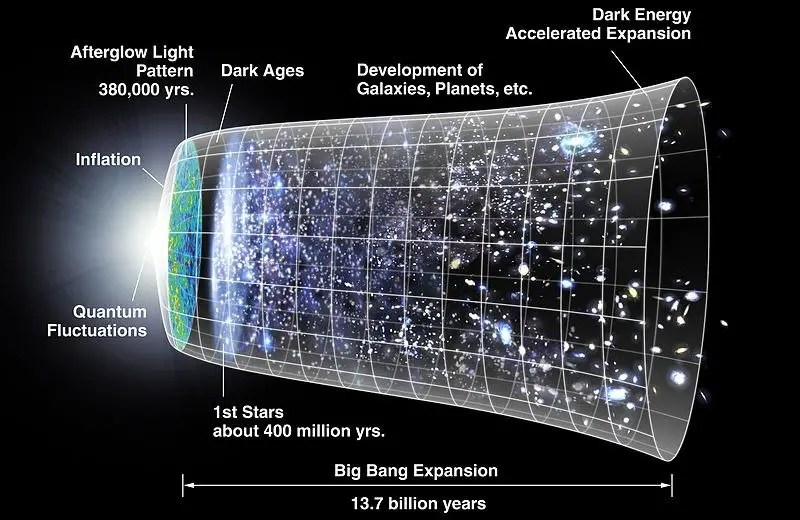 """Apologetics 101: Why did The Big Bang Theory """"irritate"""" Einstein?"""
