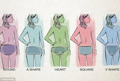 Cele cinci tipuri de fese ale femeilor
