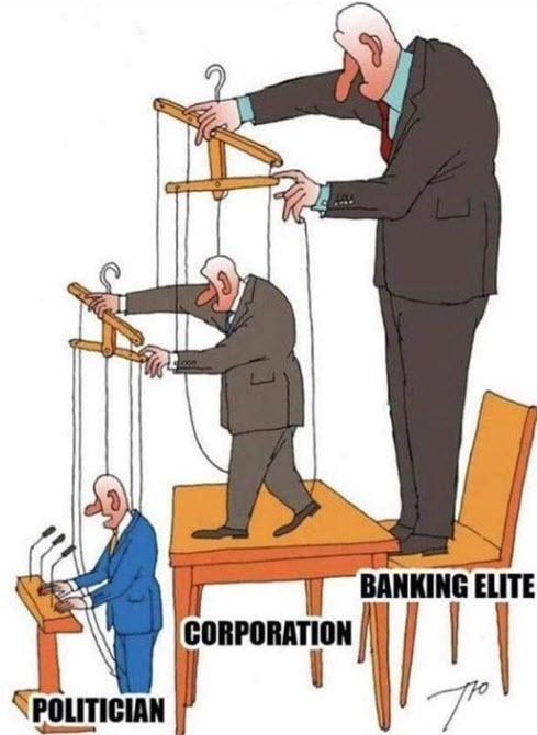 ELITELE → CORPORAȚIILE → POLITICIENII