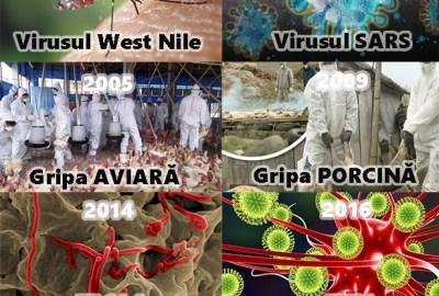 Evoluția virușilor produși în laborator: cum se stimulează vânzarea vaccinurilor?