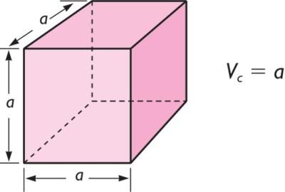Cum afli volumul cubului?