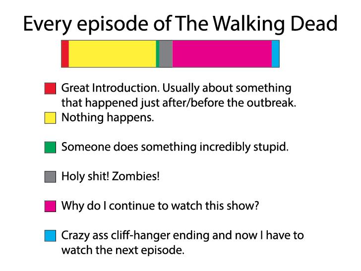 Daryl Walking Dead Cake