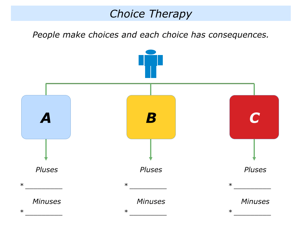 C Is For Choice Therapy