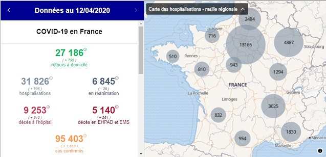 Covid19 - Chiffres France