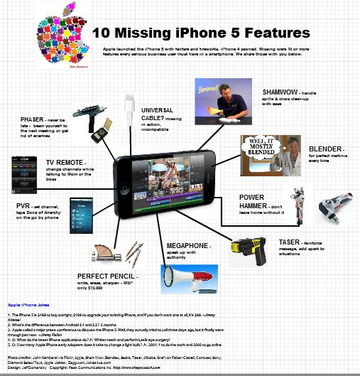 10 Missing iPhone 5 Features for PR Pros
