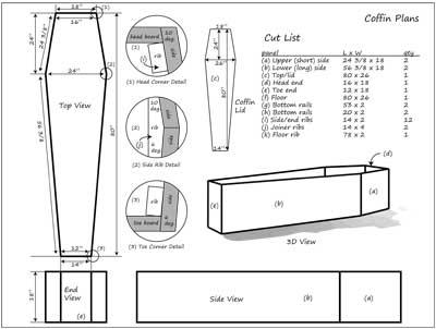 DIY Coffin Plans from diycoffin.com