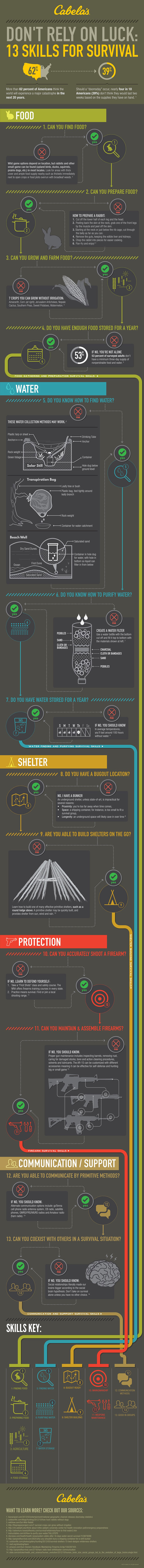 SurvivalSkills_infographics-with_logo