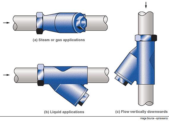 Genuine Subaru Oil Pickup Pipe Strainer For Impreza WRX ... |Petroleum Pipeline Strainer