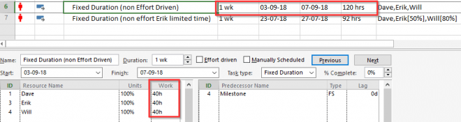 Fixed Duration non effort driven 3 resources