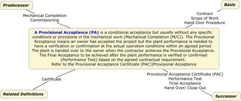 Thepd maps the project definition provisional acceptance pa yelopaper Image collections